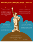 Statue-Of-Liberty-Crazy-Facts.png