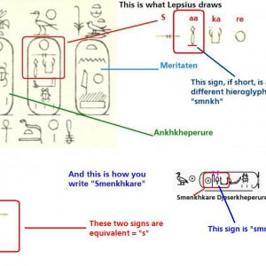 Smenkhkare, Ancient Egypt Hieroglyphics