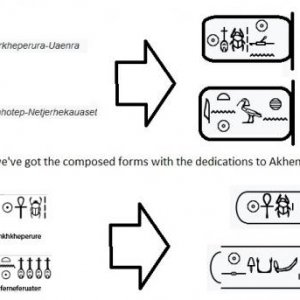 Name Changes, Ancient Egypt Hieroglyphics
