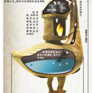 Bronze lamp with smoke filtering system.PNG